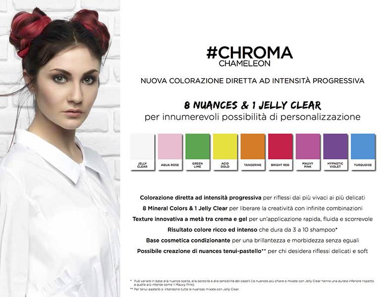 Chroma-Chameleon